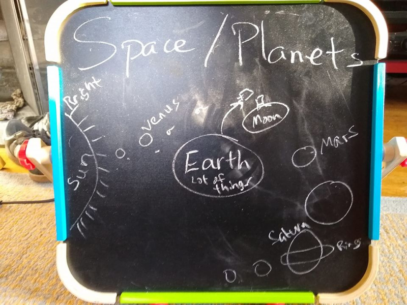 Concept map of planets